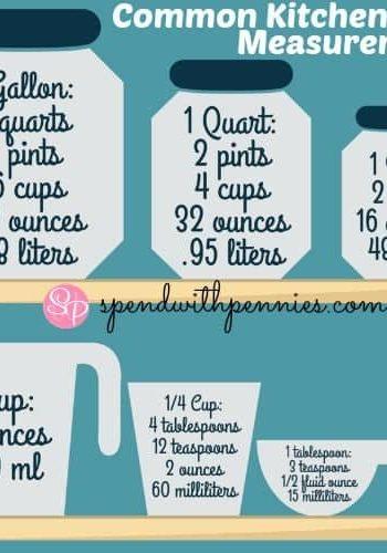 common kitchen measurements conversions