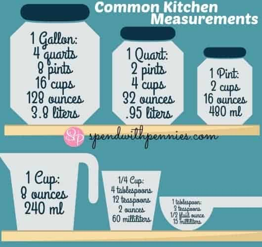 common kitchen measurements