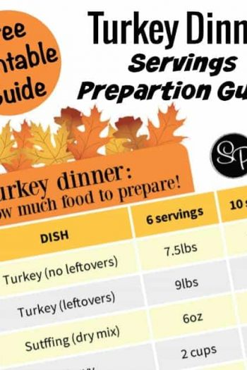 sneak a peek of turkey dinner preparations guide