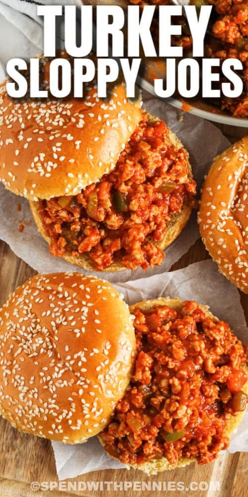 top view of open Turkey Sloppy Joes with a title